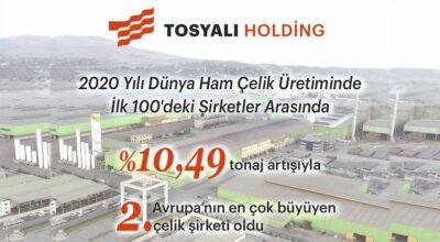 Tosyalı Holding, dünya liginde!